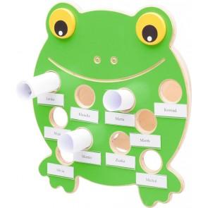 Panneau d'information grenouille