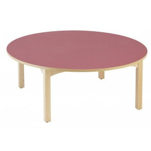Table ronde TC